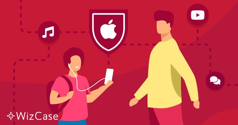 Najlepsze aplikacje do kontroli rodzicielskiej na iPhone'a i iPada – 2021